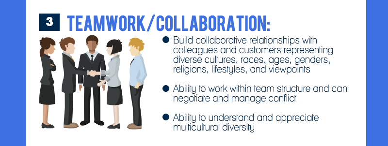 Competency #3 is teamwork/collaboration (image 4 of 9)