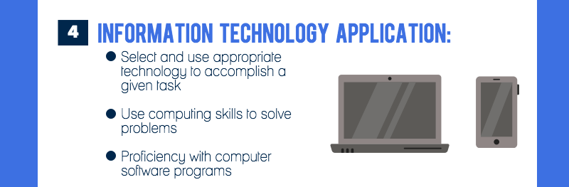 Competency #4 is information technology application (image 5 of 9)