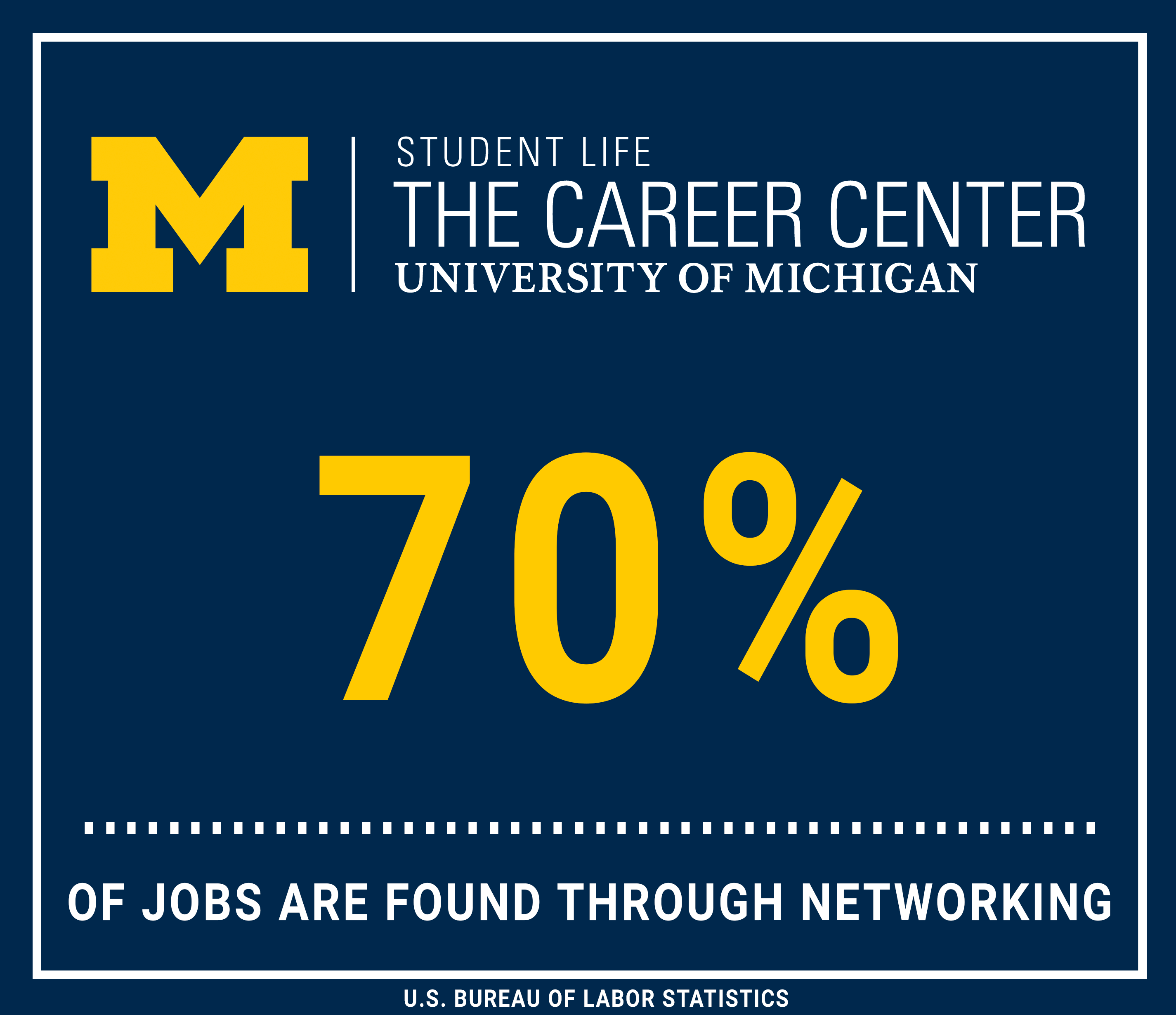Career Center Cover Letter Umich