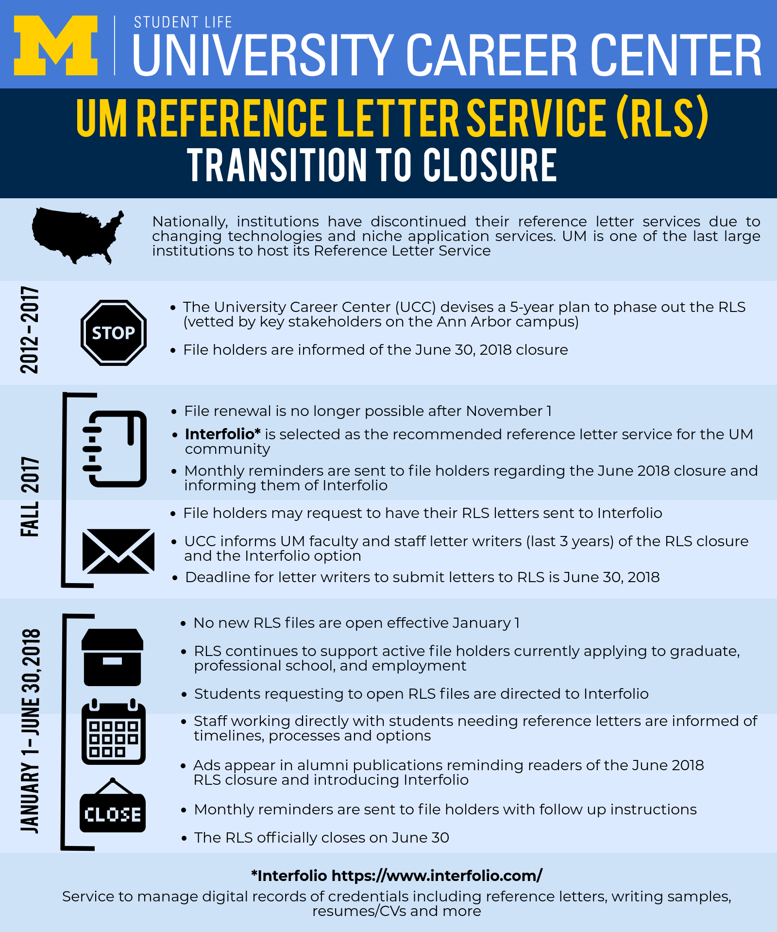 Um Reference Letter Service Rls Transition To Closure