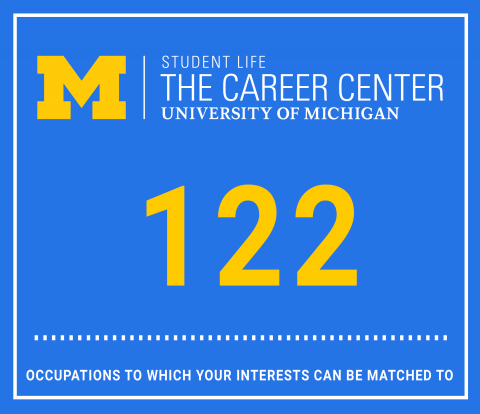 Graphic showing how interests can be matched to occupations