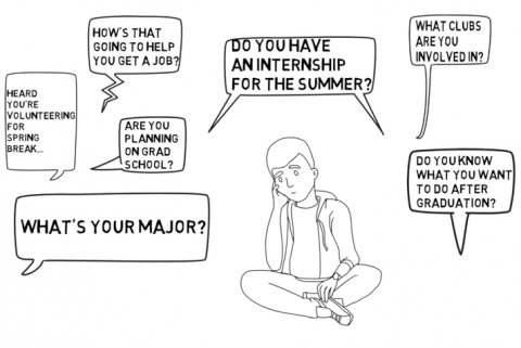Drawing of a student sitting down pondering the answer to career questions
