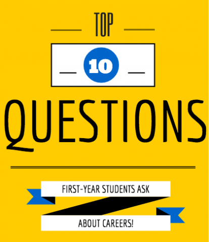 Graphic that reads 'Top 10 Questions'