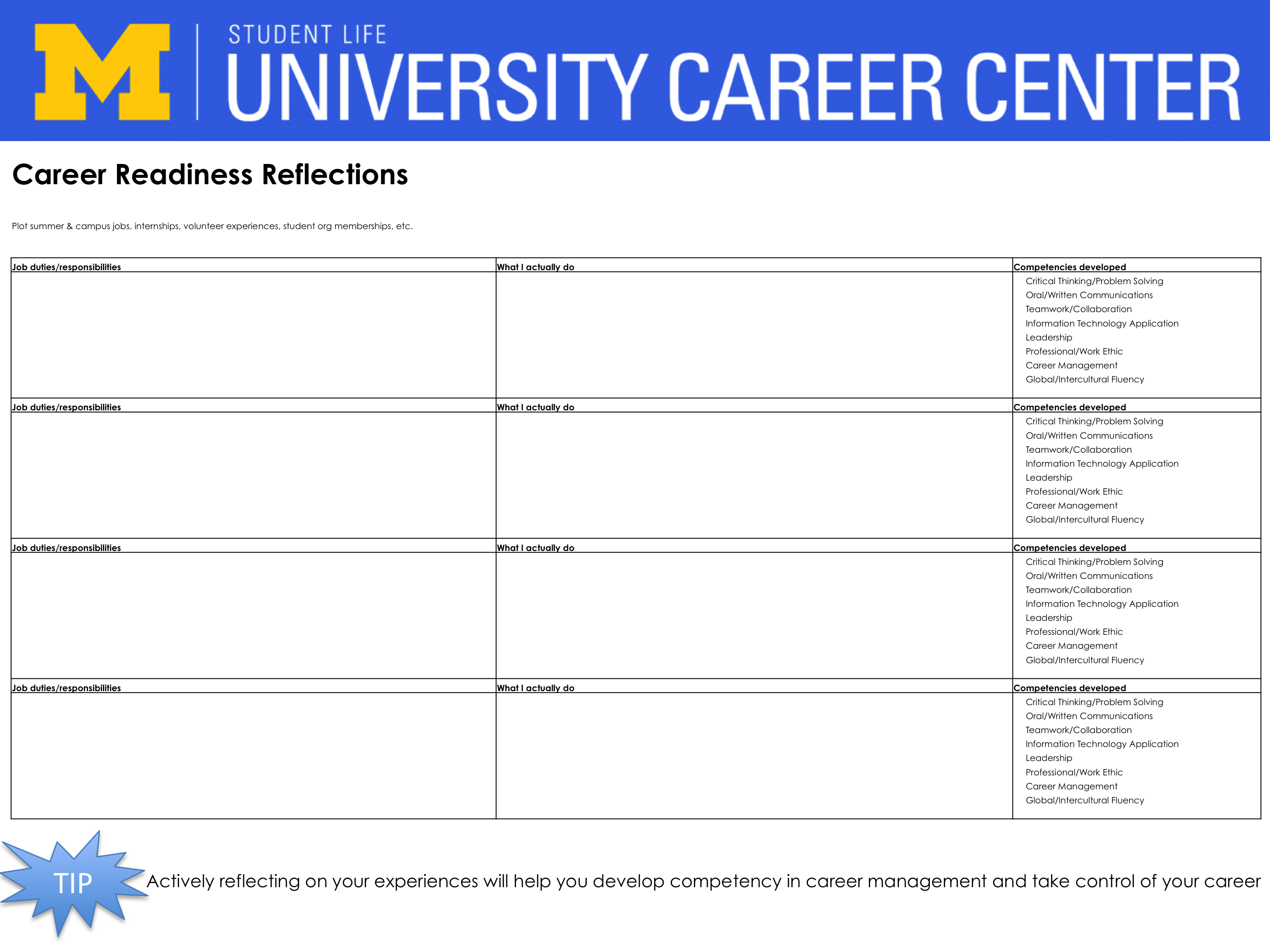 Career Readiness University Career Center